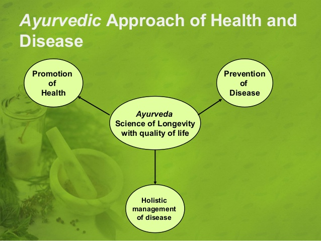 ayurveda for herpes